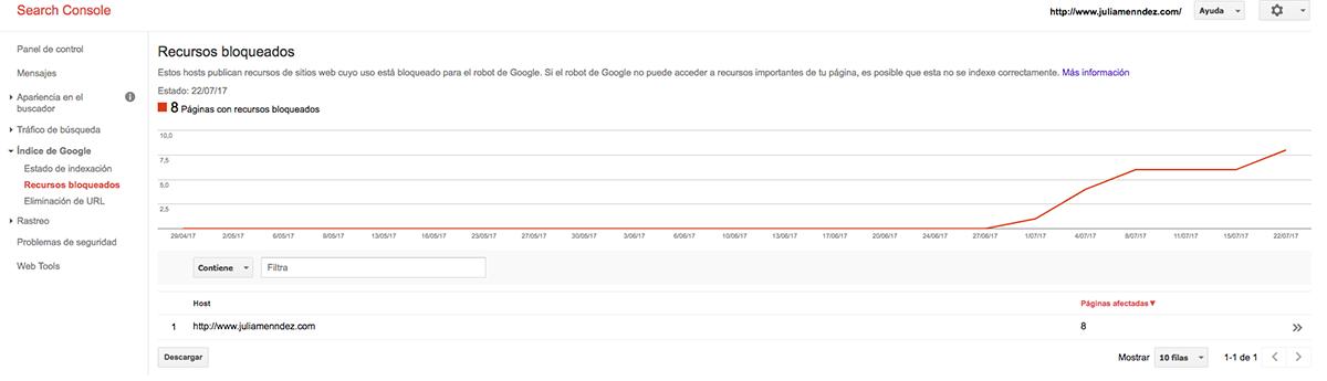 Pantalla de recursos bloqueados en Google Search Console